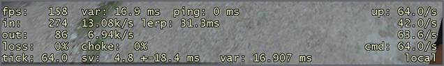 servernetgraphdisplay