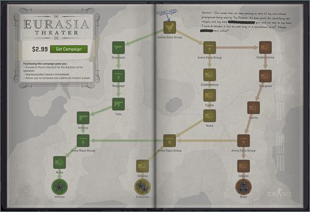 Extra - Eurasia Campaign
